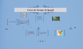 Copy of Linea de tiempo de brasil