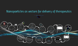Nanoparticles as vectors for delivery of therapeutics