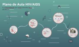 Plano de Aula HIV/AIDIS