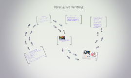 Copy of Persuasive Writing: Kettering Middle School