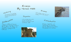 Erosion By: Hannah Webb