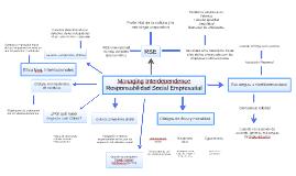 Managing Interdependence