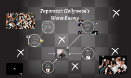 Paparazzi: Hollywood's Worst Enemy