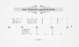 EOC TIMELINE 2nd SEMESTER