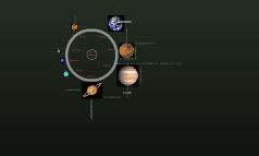 thr 8 planets