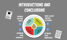 Introductions and Conclusions (CH 5 & 6)