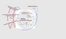 Copy of Αξιολόγηση Προγραμμάτων Εκπαίδευσης Ενηλίκων
