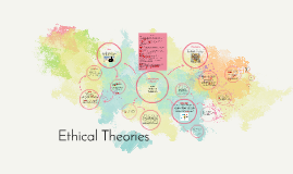 Copy of Ethical Theories