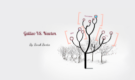 Galileo VS. Newton