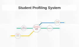 Student Profiling System