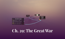 Ch. 29: The Great War