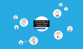 The Evolution of Canada's Global Involvement