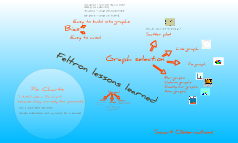 Copy of What I learned from Feltron #1