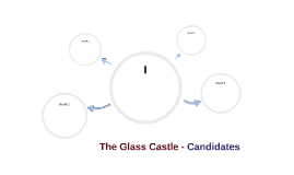 The Glass Castle - Candidates