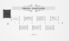 Palestine - Israel Conflict