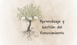 Aprendizaje y Gestión del Conocimiento