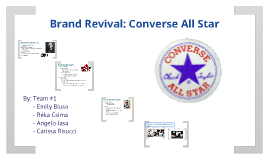 Brand Revival: Converse All Stars