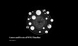 Causes and Events of WW2 Timeline