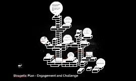 Stragetic Plan - Engagement and Challenge