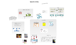 Copy of Prezi with Hangeul