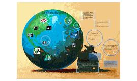 Copy of Globalización: Aspectos Generales
