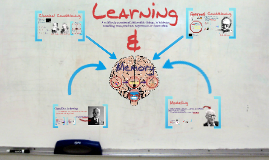 Unit Two: Learning