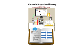 Copy of Career Information Literacy Presentation