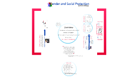 Copy of Copy of Gender and Social Protection
