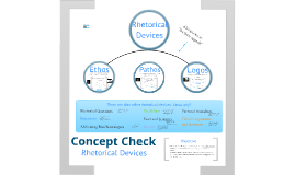 Copy of Concept Check - Rhetorical Devices