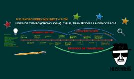 Cronología de Pérez