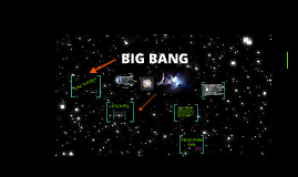 Copy of BIG BANG