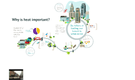 Impact event Nov 2015 - Why is heat important?