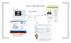 Tips to Study English
