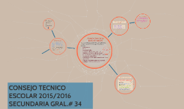 CONSEJO TECNICO ESCOLAR 2015/2016