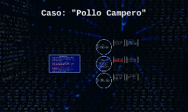 "Copy of Caso: ""Pollo Campero"""