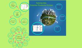 Copy of Interacción Entorno-Producto-Envase