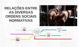 RELAÇÕES ENTRE AS DIVERSAS ORDENS SOCIAIS NORMATIVAS