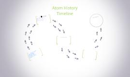 Atom History Timeline