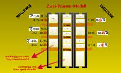 Zwei-Pausen-Modell