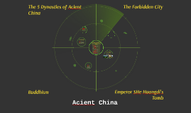 The 5 Dynasties of Acient China