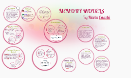 Memory Models by Maria Castela (Psychology)