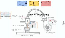 05.05 Blue Introduction to 123D Design