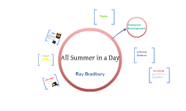 Copy of all summer in a day 7-4 AM,CC,MH,JS