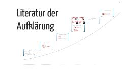 Copy of Literatur der Aufklärung