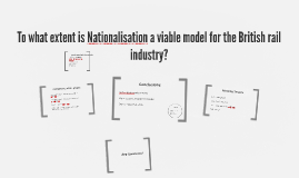 To what extent is Nationalisation a viable model for the Bri