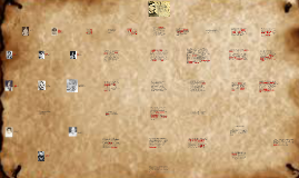 The family background of jose rizal by michael nehemiah simms on prezi copy of the family background of jose rizal toneelgroepblik Image collections
