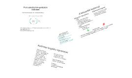 Copy of Kategóriák létrehozása