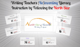 Writing Teachers (Reinventing) Literacy Instruction by Follo