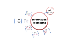 Copy of Information Processing - Welford & Whiting