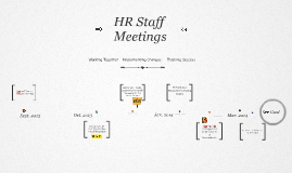 Copy of HR Staff Meeting Timeline (First 6 months)